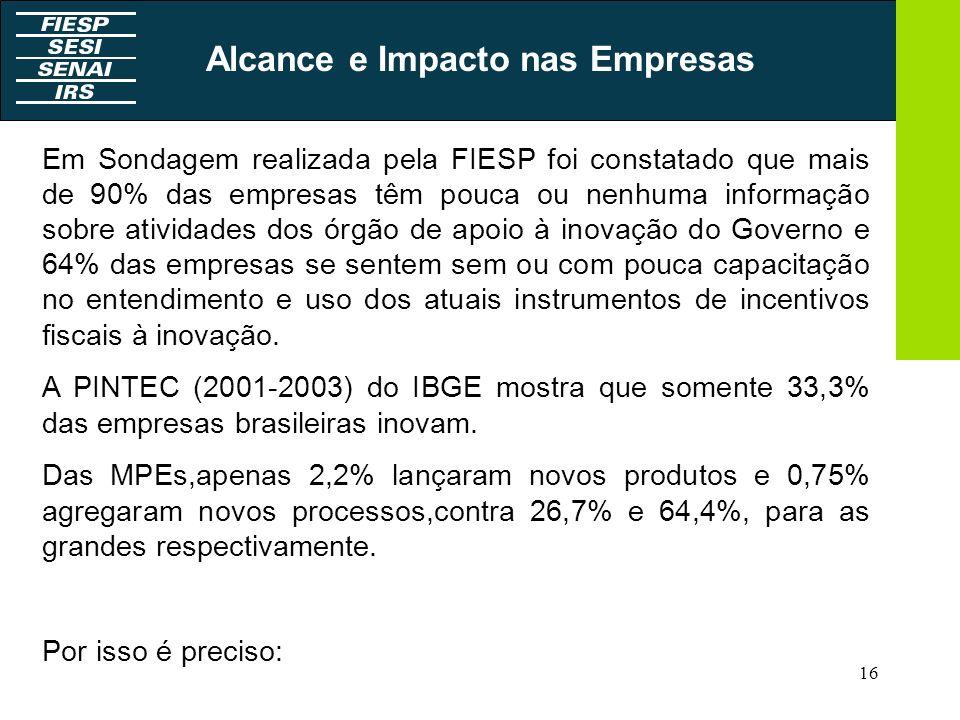 16 Alcance e Impacto nas Empresas Em Sondagem realizada pela FIESP foi constatado que mais de 90% das empresas têm pouca ou nenhuma informação sobre a