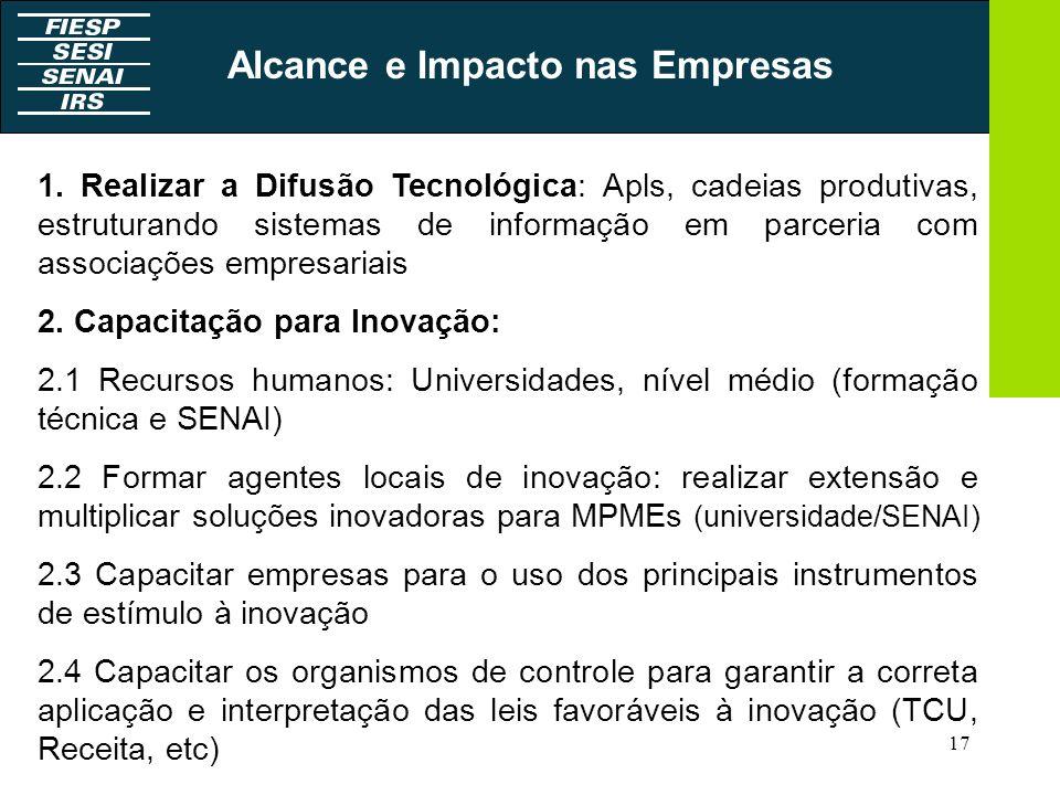 17 Alcance e Impacto nas Empresas 1. Realizar a Difusão Tecnológica: Apls, cadeias produtivas, estruturando sistemas de informação em parceria com ass