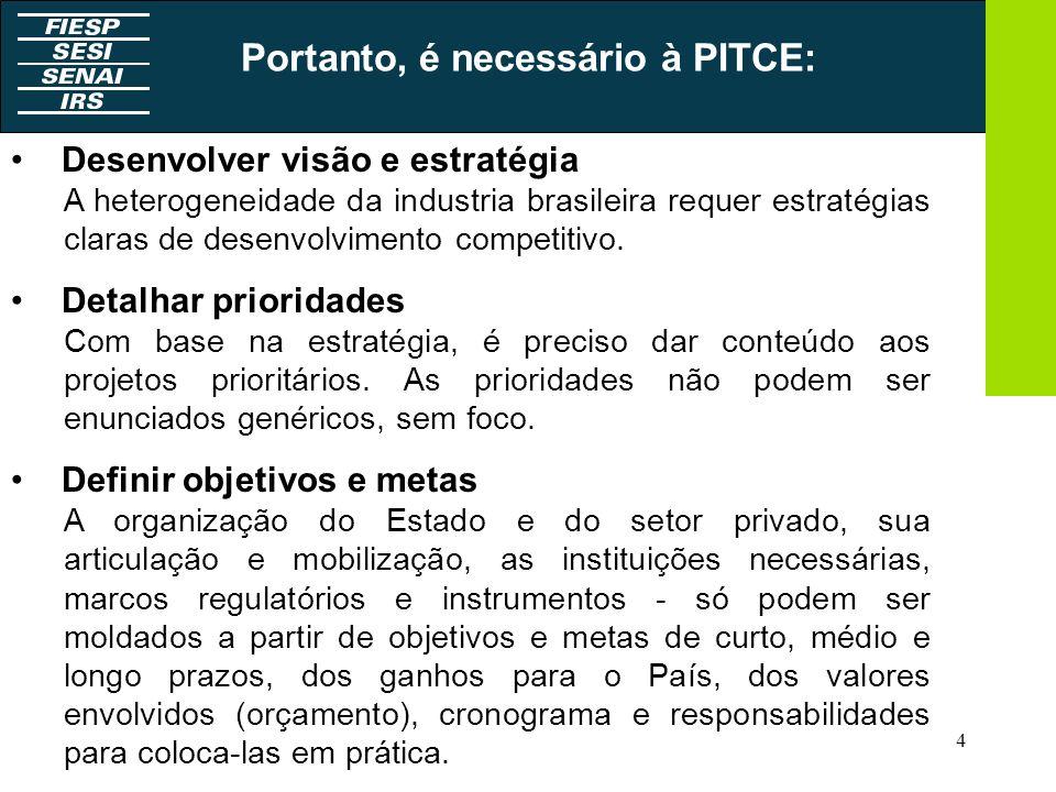4 Desenvolver visão e estratégia A heterogeneidade da industria brasileira requer estratégias claras de desenvolvimento competitivo. Detalhar priorida