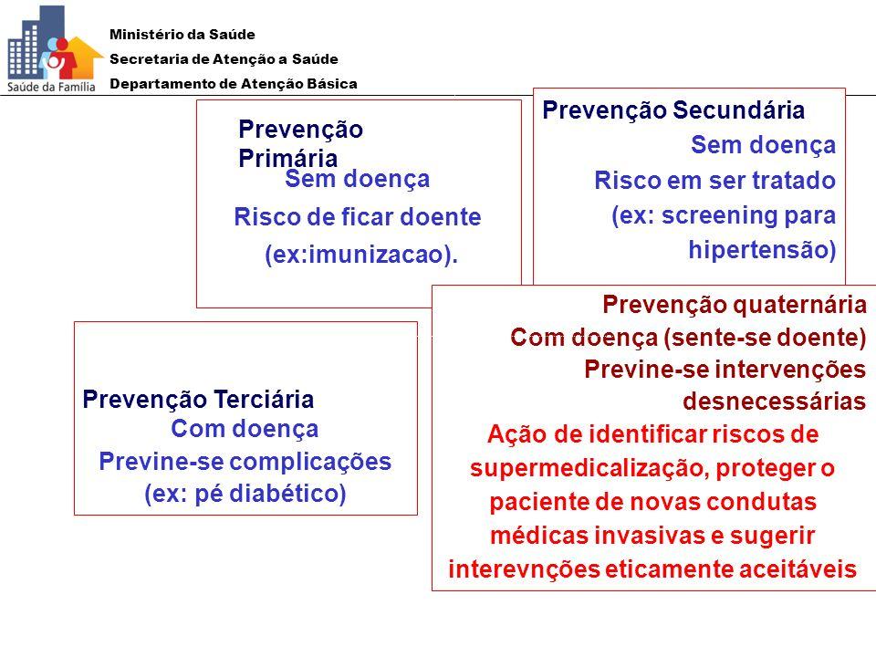 Ministério da Saúde Secretaria de Atenção a Saúde Departamento de Atenção Básica Sem doença Risco de ficar doente (ex:imunizacao). Prevenção Secundári