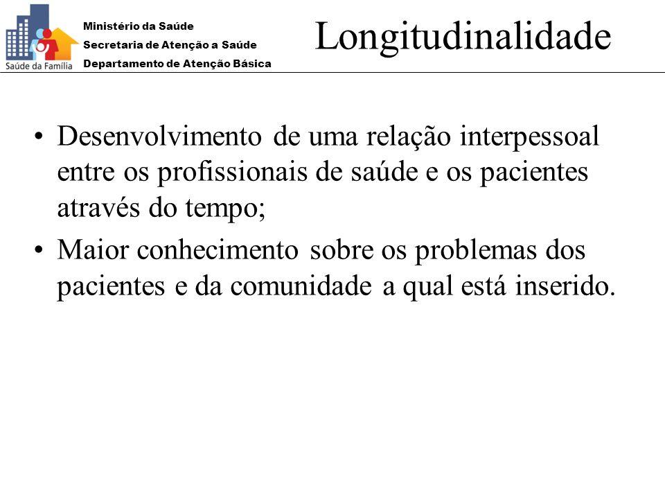 Ministério da Saúde Secretaria de Atenção a Saúde Departamento de Atenção Básica Longitudinalidade Desenvolvimento de uma relação interpessoal entre o