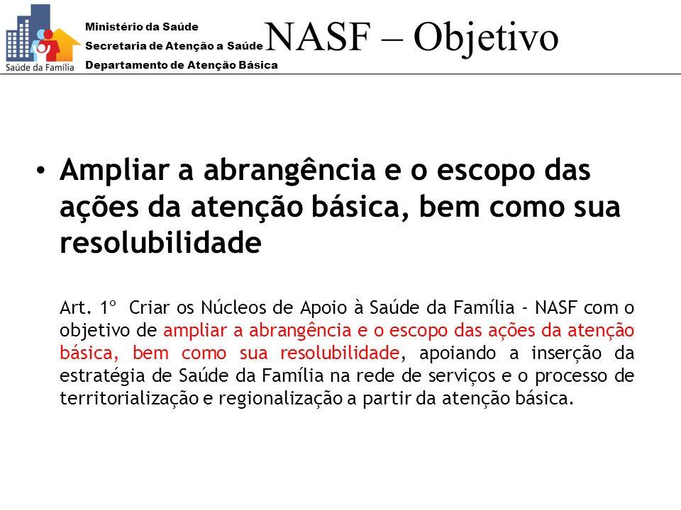 Ministério da Saúde Secretaria de Atenção a Saúde Departamento de Atenção Básica NASF – Objetivo Ampliar a abrangência e o escopo das ações da atenção