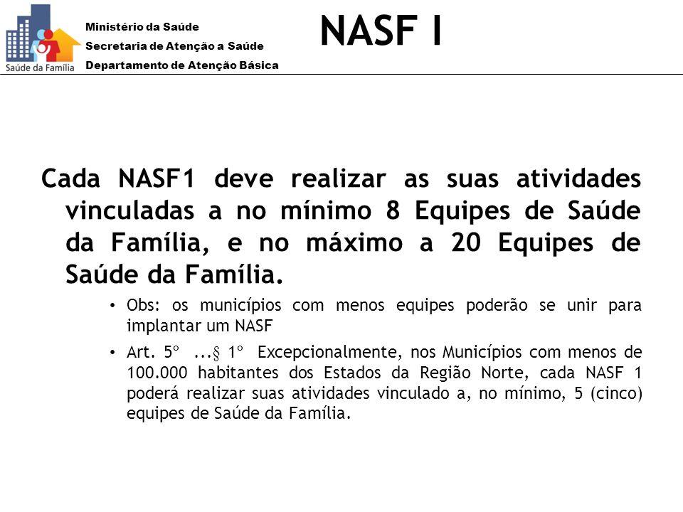 Ministério da Saúde Secretaria de Atenção a Saúde Departamento de Atenção Básica NASF I Cada NASF1 deve realizar as suas atividades vinculadas a no mí