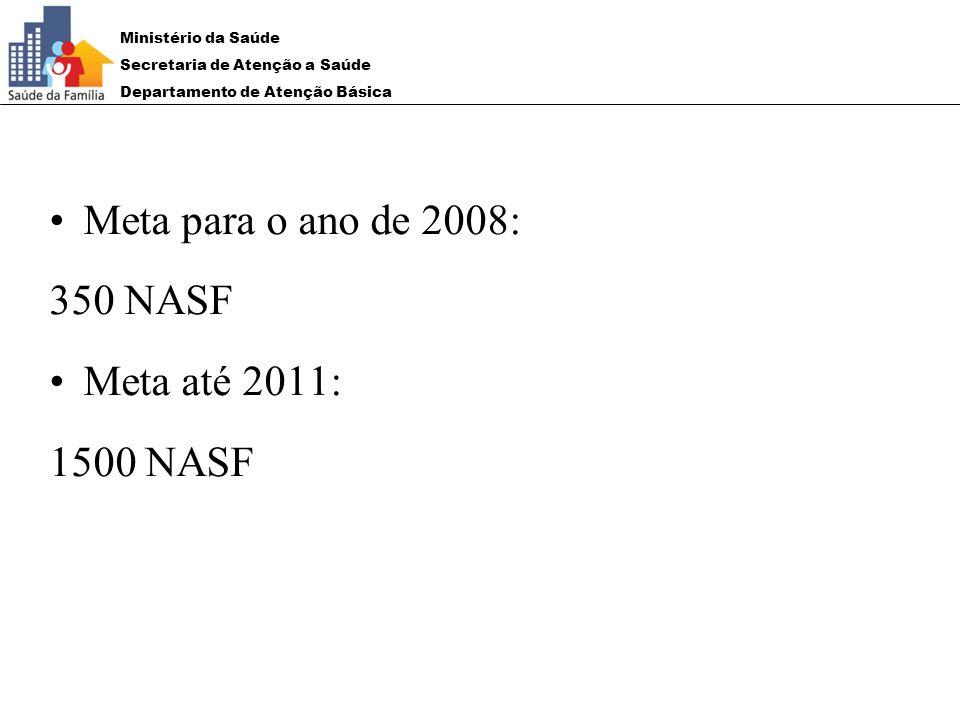 Ministério da Saúde Secretaria de Atenção a Saúde Departamento de Atenção Básica Meta para o ano de 2008: 350 NASF Meta até 2011: 1500 NASF