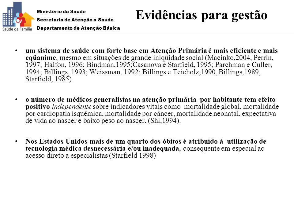 Ministério da Saúde Secretaria de Atenção a Saúde Departamento de Atenção Básica APS no Brasil A Estratégia preconizada pelo Ministério da Saúde como estruturante para a Atenção Primária à Saúde no Brasil é a Saúde da Família.