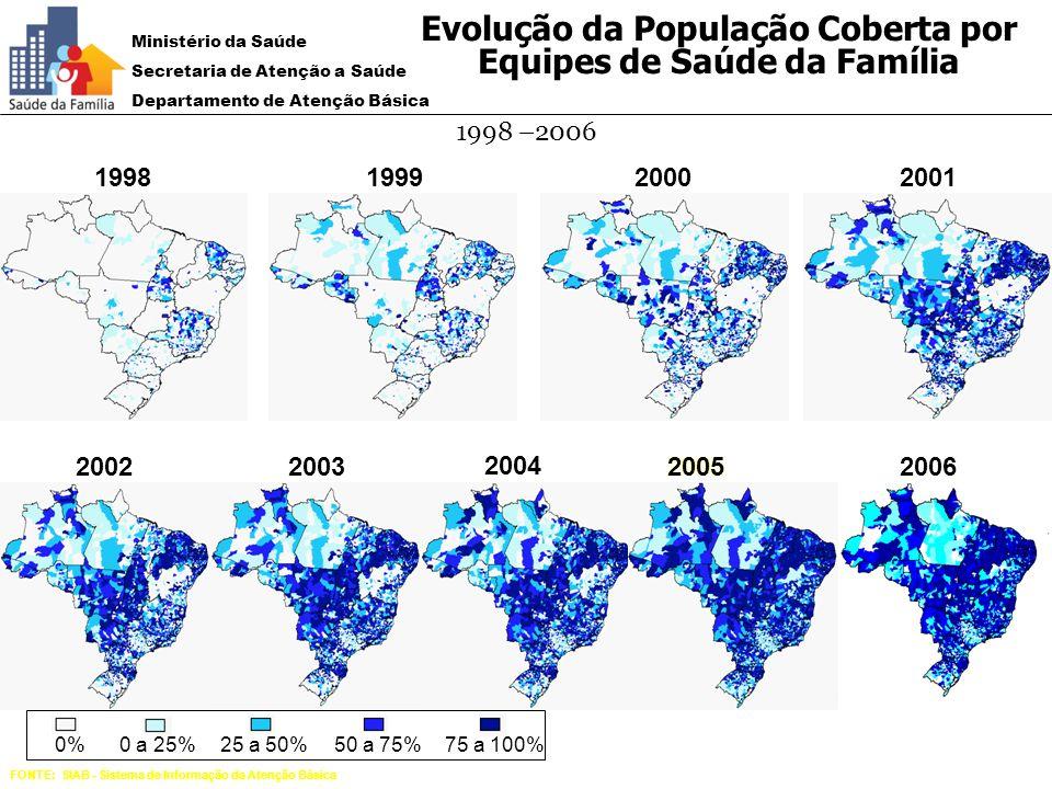 Ministério da Saúde Secretaria de Atenção a Saúde Departamento de Atenção Básica 0%0 a 25%25 a 50%50 a 75%75 a 100% 1998 –2006 FONTE: SIAB - Sistema d