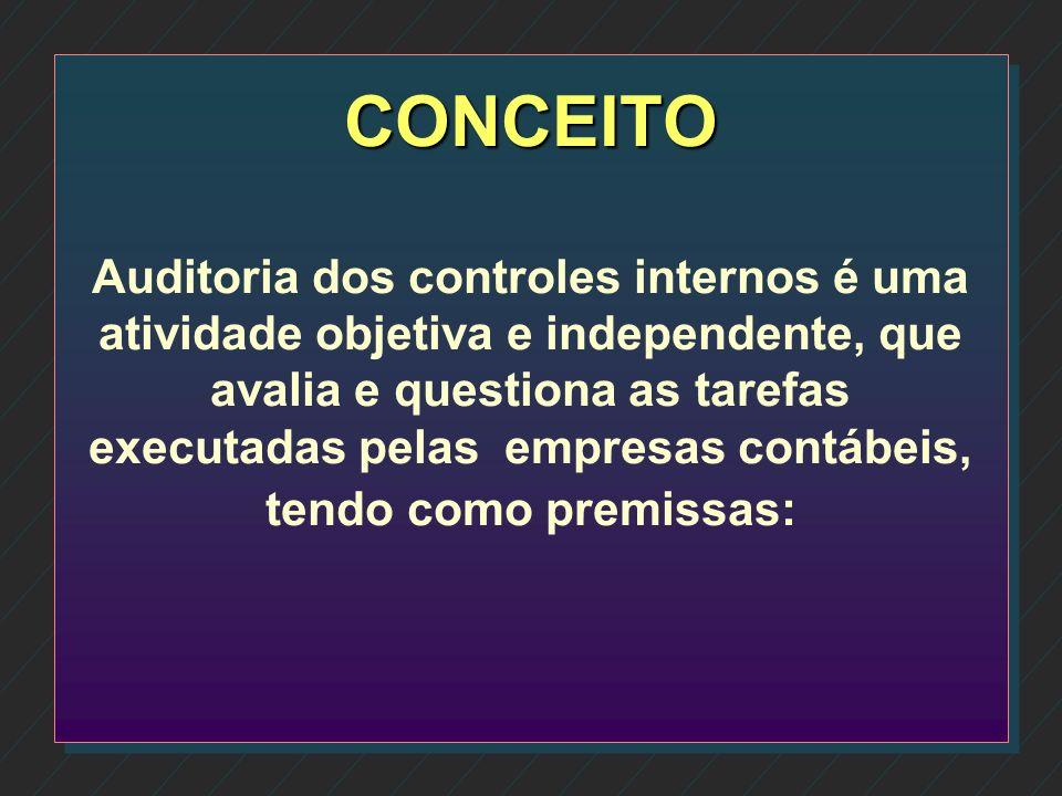 AUDITORIA DOS CONTROLES INTERNOS NAS EMPRESAS DE SERVIÇOS CONTÁBEIS Renato Francisco Toigo