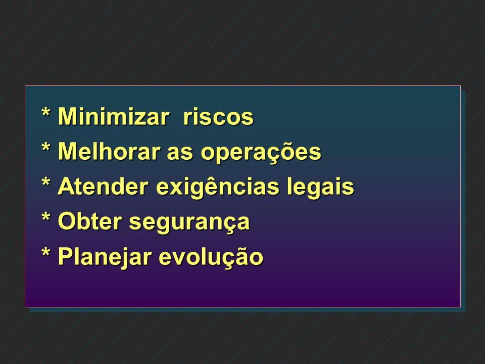 A EMPRESA DE SERVIÇOS CONTÁBEIS DEVE ESTAR ALICERÇADA EM QUATRO BASES SÓLIDAS PRIMEIRA BASE : QUALIDADE TÉCNICA SEGUNDA BASE : EQUIPE / CH / CI / CR TERCEIRA BASE : OPERACIONAL / APOIO QUARTA BASE : MARKETING CENTRADO NO CLIENTE E IMAGEM INSTITUCIONAL INSTITUCIONAL