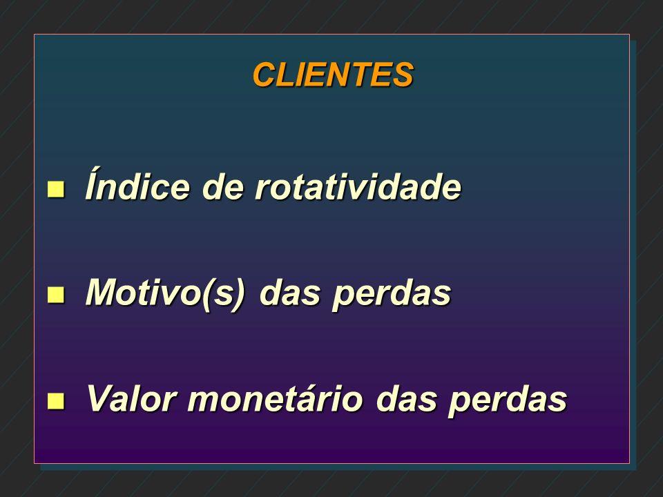 n Expectativas com os nossos serviços n Relação entre retenção dos clientes e lucratividade n Calcule qual o valor do seu cliente n Nível de satisfaçã