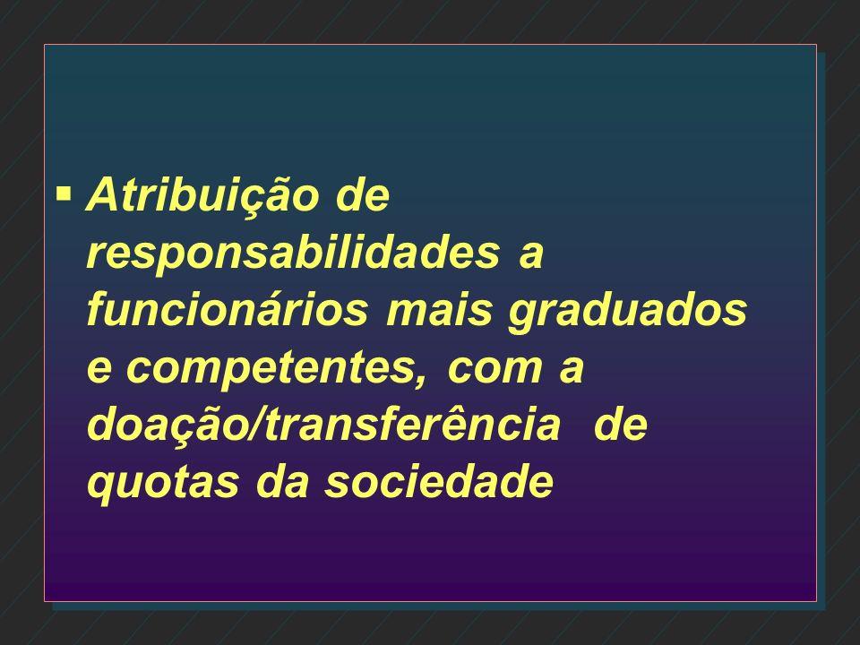 n Conhecimentos da legislação contábil, societária, tributária e trabalhista, obrigações acessórias e demais exigências burocráticas n Visão para evolução permanente da organização n Estar em constante desenvolvimento profissional