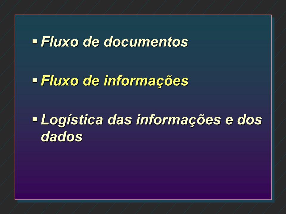 Objetivo Avaliar, validar, ou não, todos os procedimentos internos da organização.