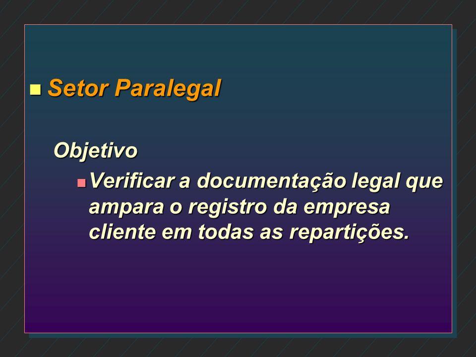 Objetivos Analisar os procedimentos de cada setor para com o cliente.