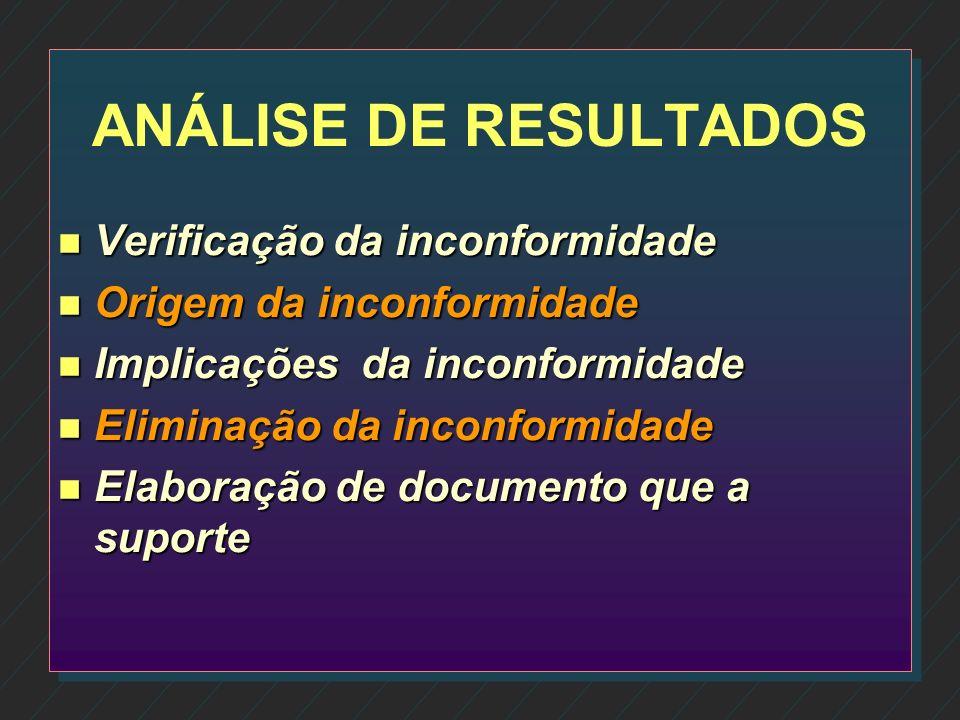 PAPÉIS DE TRABALHO n Setor a ser auditado n Responsável pelo setor n Tarefas executadas pelo setor n Análise do enquadramento do cliente n Análise dos