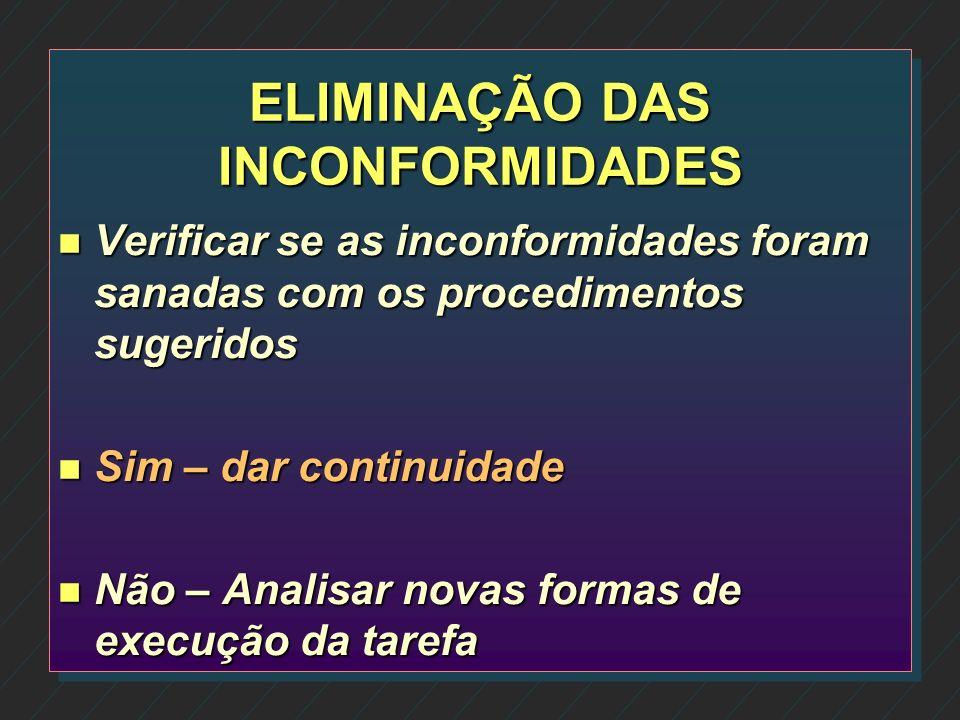IMPLANTAÇÃO DAS ALTERAÇÕES n Forma de realização n Quem é o responsável n Data prevista para a implantação n Necessidade ou não de comunicação ao clie