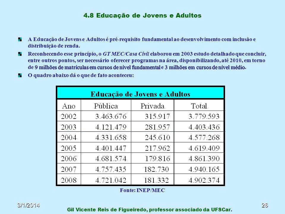 3/1/201426 4.8 Educação de Jovens e Adultos A Educação de Jovens e Adultos é pré-requisito fundamental ao desenvolvimento com inclusão e distribuição