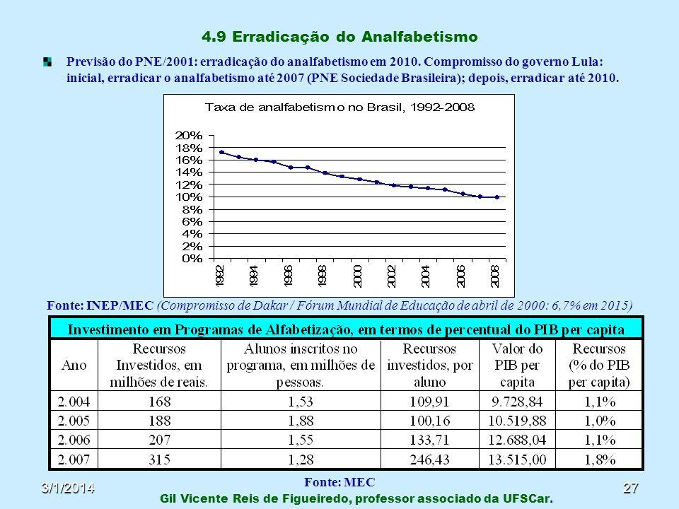 3/1/201427 4.9 Erradicação do Analfabetismo Previsão do PNE/2001: erradicação do analfabetismo em 2010. Compromisso do governo Lula: inicial, erradica
