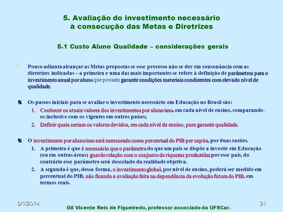 3/1/201431 5. Avaliação do investimento necessário à consecução das Metas e Diretrizes 5.1 Custo Aluno Qualidade – considerações gerais parâmetros par