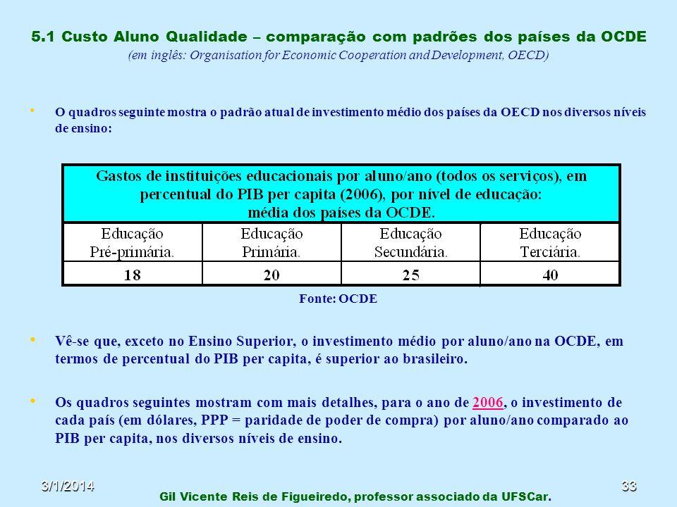 3/1/201433 5.1 Custo Aluno Qualidade – comparação com padrões dos países da OCDE (em inglês: Organisation for Economic Cooperation and Development, OE
