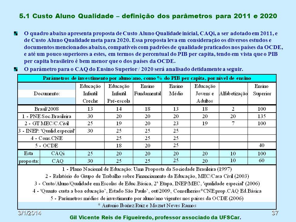 3/1/201437 5.1 Custo Aluno Qualidade – definição dos parâmetros para 2011 e 2020 O quadro abaixo apresenta proposta de Custo Aluno Qualidade inicial,