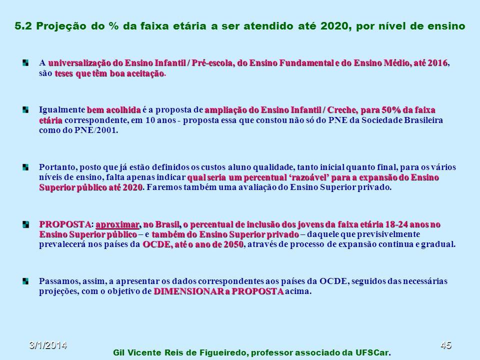 3/1/201445 5.2 Projeção do % da faixa etária a ser atendido até 2020, por nível de ensino universalização do Ensino Infantil / Pré-escola, do Ensino F
