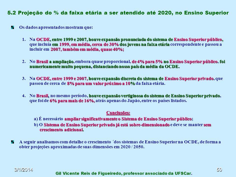 3/1/201450 5.2 Projeção do % da faixa etária a ser atendido até 2020, no Ensino Superior Os dados apresentados mostram que: 1.OCDE, entre 1999 e 2007,