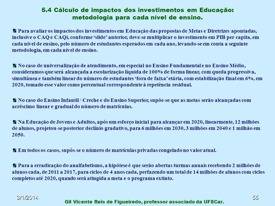 3/1/201455 5.4 Cálculo de impactos dos investimentos em Educação: metodologia para cada nível de ensino. Gil Vicente Reis de Figueiredo, professor ass