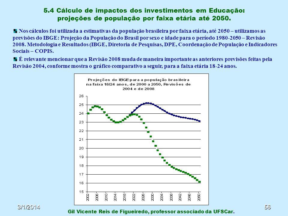 3/1/201456 5.4 Cálculo de impactos dos investimentos em Educação: projeções de população por faixa etária até 2050. Gil Vicente Reis de Figueiredo, pr