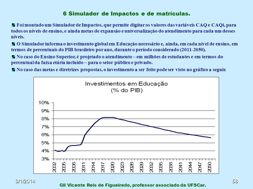 3/1/201458 6 Simulador de Impactos e de matrículas. Gil Vicente Reis de Figueiredo, professor associado da UFSCar. Foi montado um Simulador de Impacto