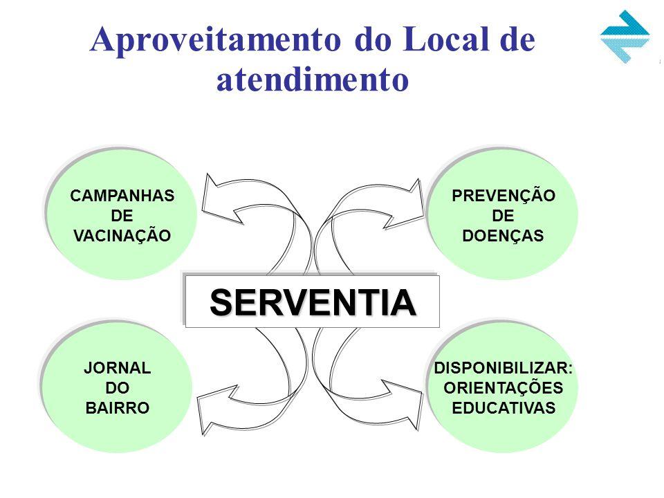 Aproveitamento do Local de atendimento CAMPANHAS DE VACINAÇÃO PREVENÇÃO DE DOENÇAS JORNAL DO BAIRRO DISPONIBILIZAR: ORIENTAÇÕES EDUCATIVAS SERVENTIA