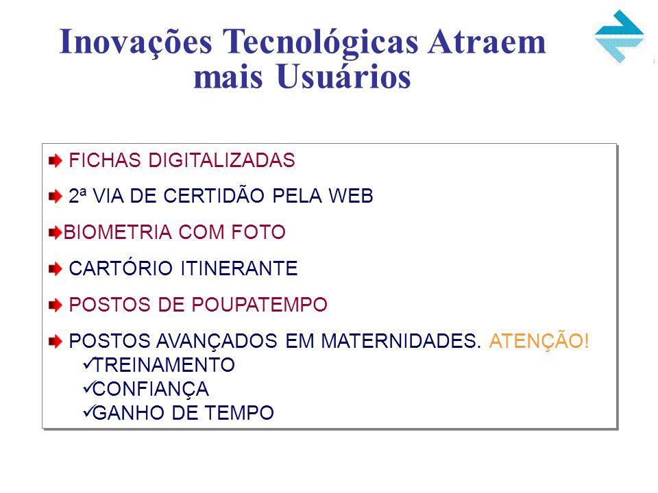Inovações Tecnológicas Atraem mais Usuários FICHAS DIGITALIZADAS 2ª VIA DE CERTIDÃO PELA WEB BIOMETRIA COM FOTO CARTÓRIO ITINERANTE POSTOS DE POUPATEM