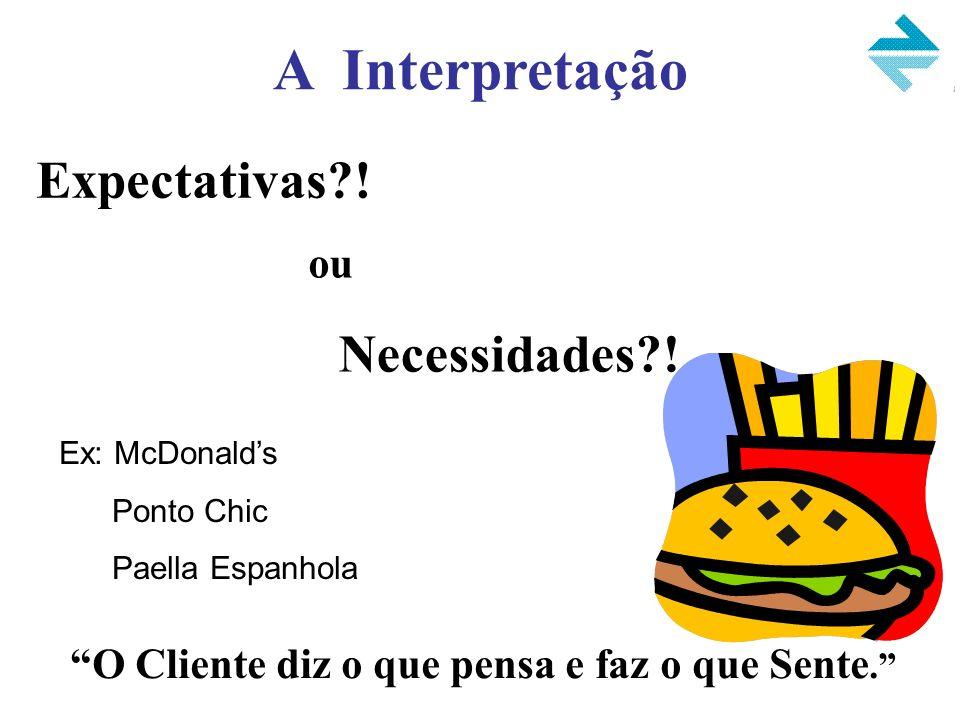 A Interpretação Expectativas?! ou Necessidades?! Ex: McDonalds Ponto Chic Paella Espanhola O Cliente diz o que pensa e faz o que Sente.
