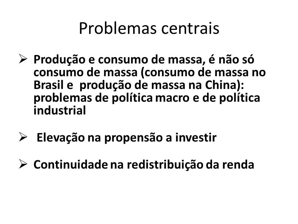 Problemas centrais Produção e consumo de massa, é não só consumo de massa (consumo de massa no Brasil e produção de massa na China): problemas de polí