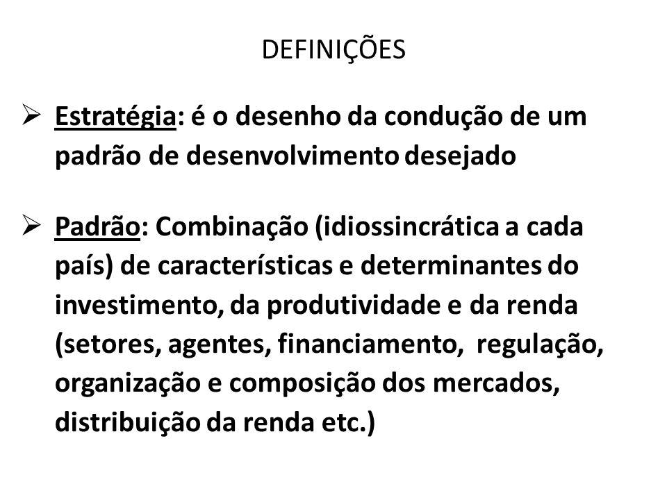 DEFINIÇÕES Estratégia: é o desenho da condução de um padrão de desenvolvimento desejado Padrão: Combinação (idiossincrática a cada país) de caracterís