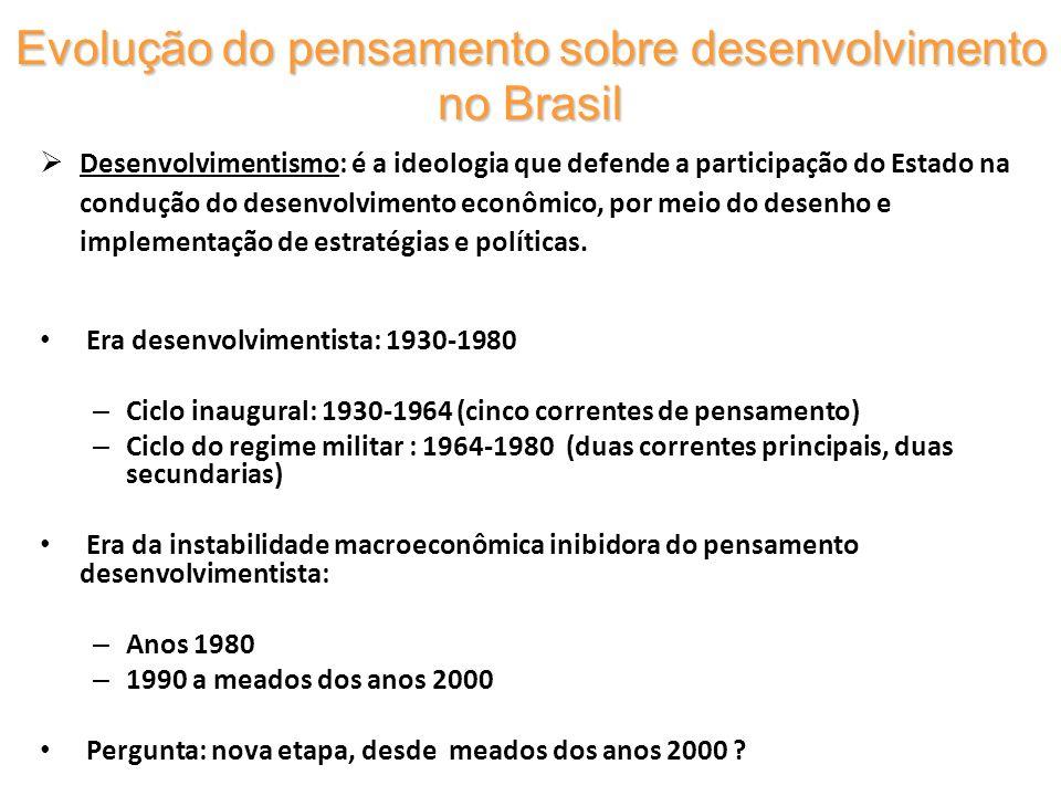 Evolução do pensamento sobre desenvolvimento no Brasil Desenvolvimentismo: é a ideologia que defende a participação do Estado na condução do desenvolv