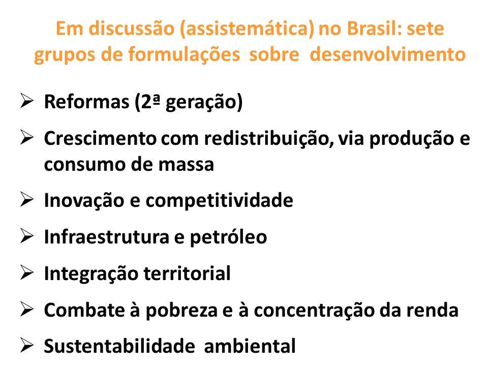 Em discussão (assistemática) no Brasil: sete grupos de formulações sobre desenvolvimento Reformas (2ª geração) Crescimento com redistribuição, via pro