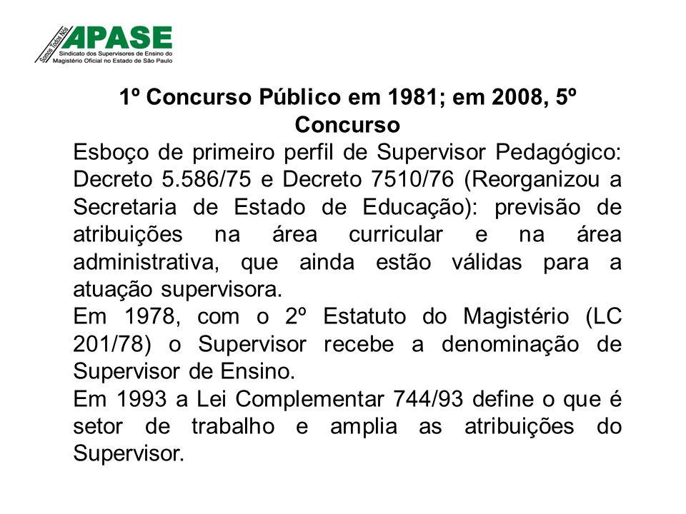 1º Concurso Público em 1981; em 2008, 5º Concurso Esboço de primeiro perfil de Supervisor Pedagógico: Decreto 5.586/75 e Decreto 7510/76 (Reorganizou