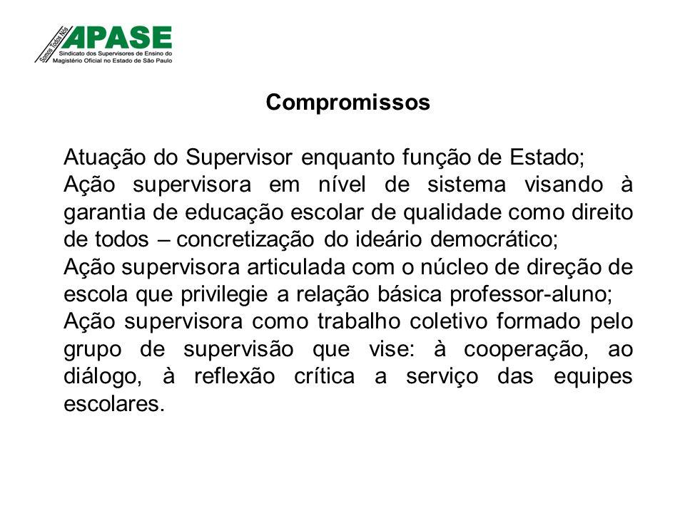 Compromissos Atuação do Supervisor enquanto função de Estado; Ação supervisora em nível de sistema visando à garantia de educação escolar de qualidade