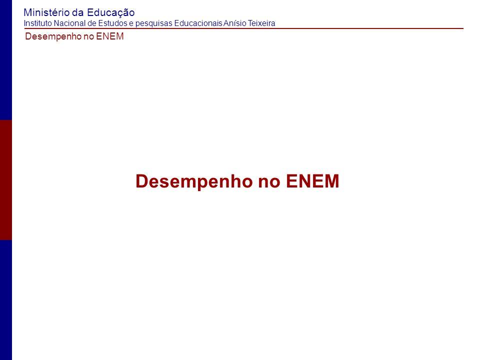 Ministério da Educação Instituto Nacional de Estudos e pesquisas Educacionais Anísio Teixeira Desempenho no ENEM