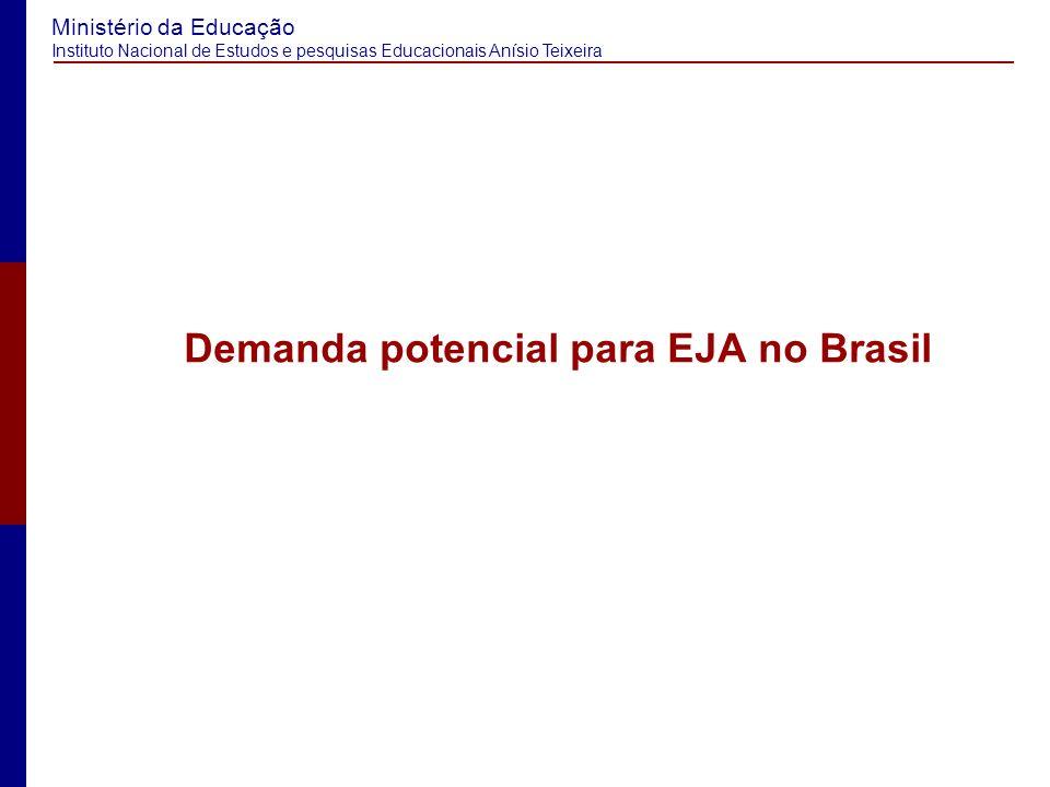 Ministério da Educação Instituto Nacional de Estudos e pesquisas Educacionais Anísio Teixeira Oferta de EJA pelo sistema educacional