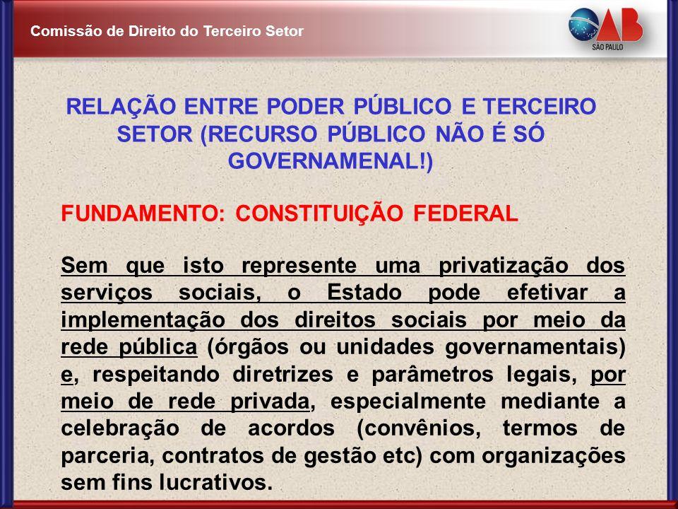 Comissão de Direito do Terceiro Setor RELAÇÃO ENTRE PODER PÚBLICO E TERCEIRO SETOR (1) PODER PÚBLICO: Competência e Atribuições: Dever e Direitos Implementação dos Direitos Sociais (Política Públicas): Unidades Públicas e/ou Unidade Privadas Repasse de Recursos Públicos (interesse convergentes): Acordos (Convênios, Termos de Parceria, Contrato de Gestão), Controle e Prestação de Contas