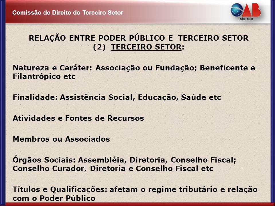 Comissão de Direito do Terceiro Setor CONVÊNIOS (5) OUTRAS QUESTÕES: REPASSE DE RECURSO DA UNIÃO: vide Decreto 6.170/2007, Portaria Interministerial 127/2008 e SICONV.