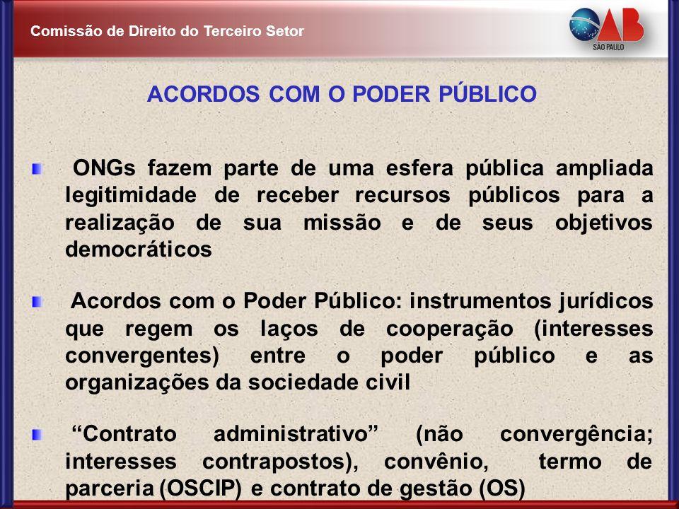 Comissão de Direito do Terceiro Setor ACORDOS COM O PODER PÚBLICO ONGs fazem parte de uma esfera pública ampliada legitimidade de receber recursos púb
