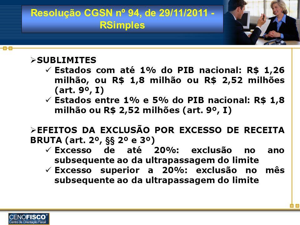 Resolução CGSN nº 94, de 29/11/2011 - RSimples SUBLIMITES Estados com até 1% do PIB nacional: R$ 1,26 milhão, ou R$ 1,8 milhão ou R$ 2,52 milhões (art