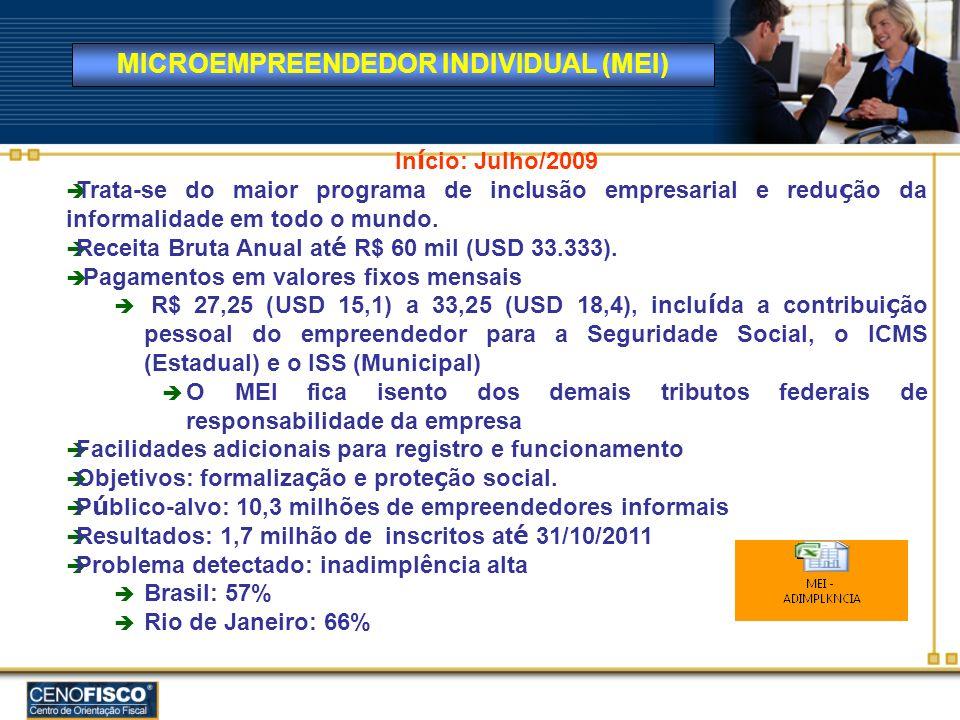 In í cio: Julho/2009 Trata-se do maior programa de inclusão empresarial e redu ç ão da informalidade em todo o mundo. Receita Bruta Anual at é R$ 60 m