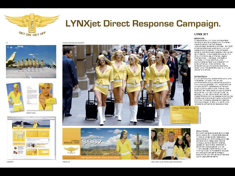 LYNX JET BRIEFING: O desodorante Lynx (Axe) promete fazer homens jovens ter sucesso com mulheres - trazendo para a vida dos rapazes
