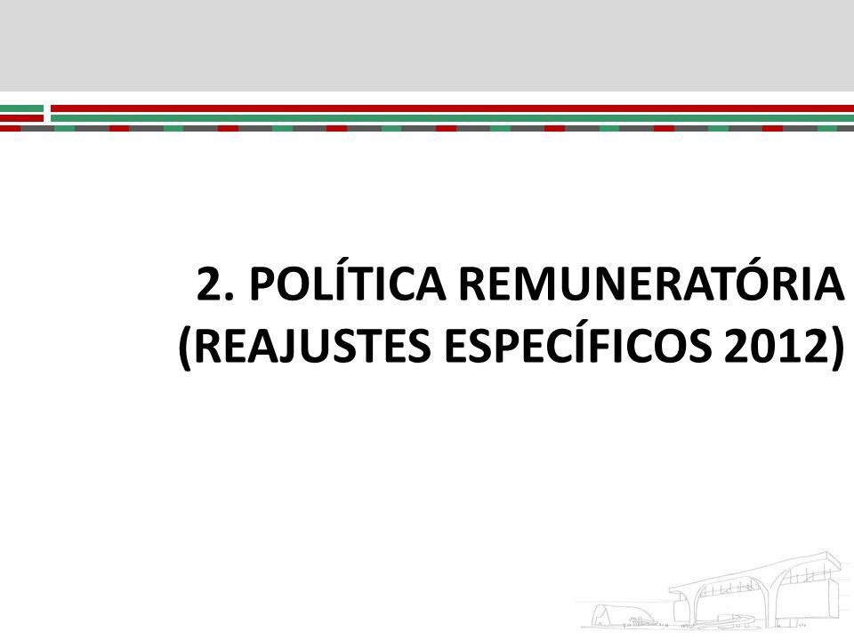 2. POLÍTICA REMUNERATÓRIA (REAJUSTES ESPECÍFICOS 2012)