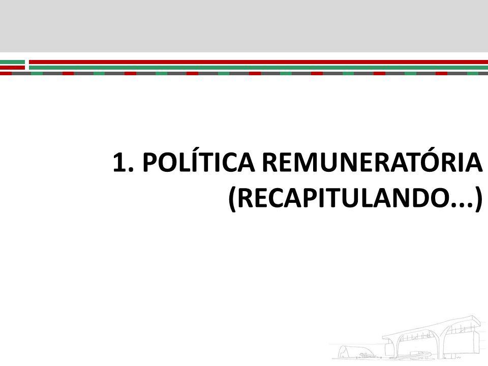 CÁLCULOS (RECAPITULANDO...) MONTANTE = 55% do percentual da Variação Nominal da Rec.