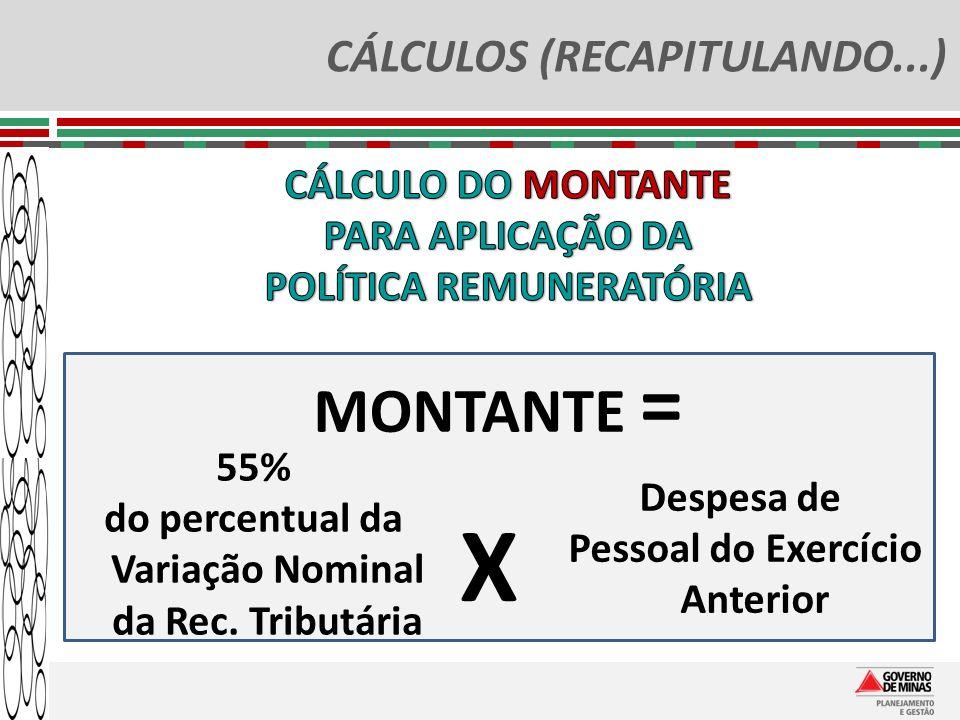 CÁLCULOS (RECAPITULANDO...) MONTANTE = 55% do percentual da Variação Nominal da Rec. Tributária Despesa de Pessoal do Exercício Anterior X