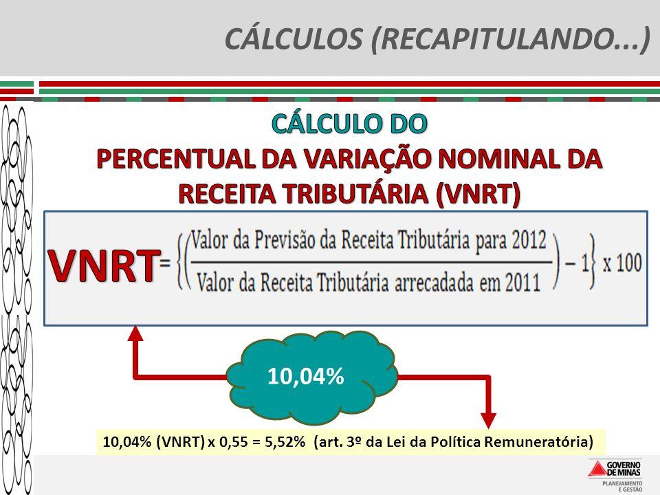 CÁLCULOS (RECAPITULANDO...) 10,04% (VNRT) x 0,55 = 5,52% (art. 3º da Lei da Política Remuneratória) 10,04%