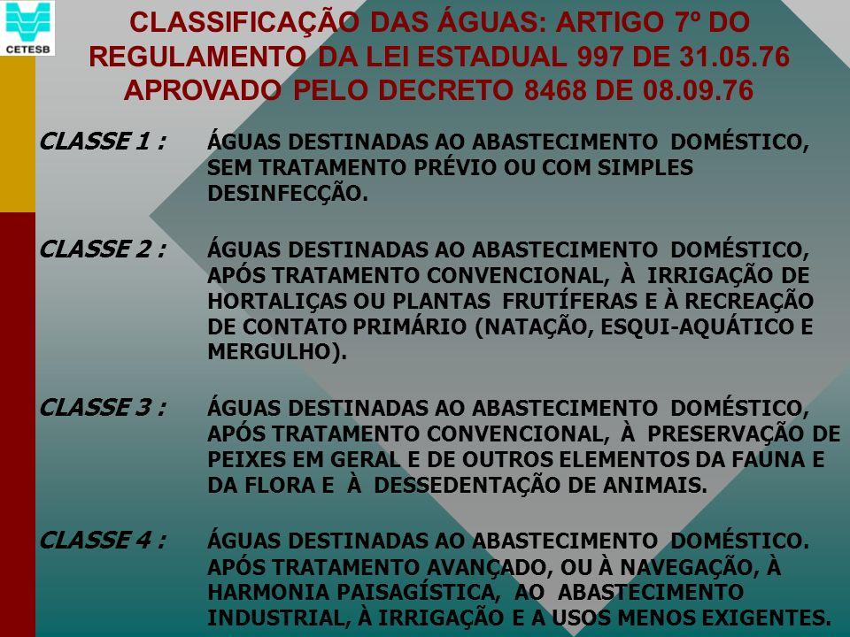 CLASSIFICAÇÃO DAS ÁGUAS: ARTIGO 7º DO REGULAMENTO DA LEI ESTADUAL 997 DE 31.05.76 APROVADO PELO DECRETO 8468 DE 08.09.76 CLASSE 1 : ÁGUAS DESTINADAS A